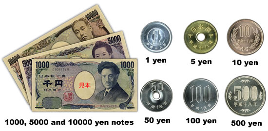 Image result for currency of japan